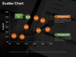 Scatter Chart Ppt Summary Background Images