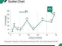 Scatter Chart Presentation Slides Template 2