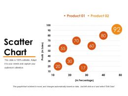 Scatter Chart Template Powerpoint Slide Templates Download