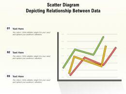 Scatter Diagram Depicting Relationship Between Data
