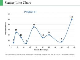 Scatter Line Chart Powerpoint Slide Graphics