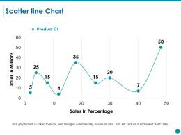 Scatter Line Chart Ppt Styles Graphics Download
