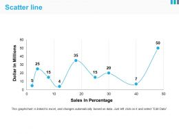 Scatter Line Ppt Slide Templates