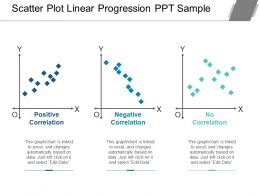 Scatter Plot Linear Progression Ppt Sample