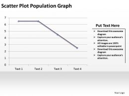 scatter plot population graph data driven powerpoint diagram templates graphics 712