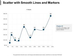 Scatter With Smooth Lines And Markers Ppt Layouts Example Topics