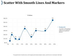 Scatter With Smooth Lines And Markers Ppt Portfolio Designs
