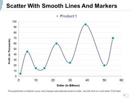 Scatter With Smooth Lines And Markers Ppt Shapes