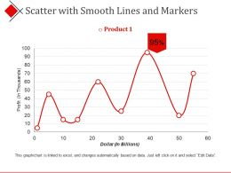 Scatter With Smooth Lines And Markers Presentation Portfolio