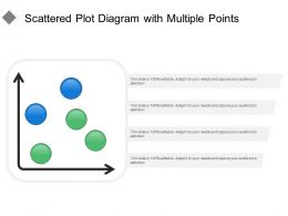 Scattered Plot Diagram With Multiple Points