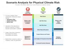 Scenario Analysis For Physical Climate Risk