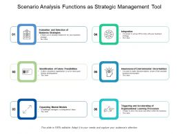 Scenario Analysis Functions As Strategic Management Tool