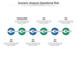 Scenario Analysis Operational Risk Ppt Powerpoint Presentation File Ideas Cpb