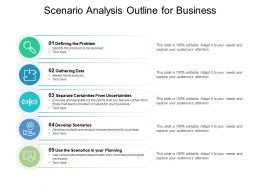 Scenario Analysis Outline For Business