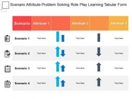 Scenario Attribute Problem Solving Role Play Learning Tabular Form