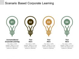 Scenario Based Corporate Learning Ppt Powerpoint Presentation Inspiration Shapes Cpb