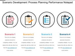 Scenario Development Process Planning Performance Notepad