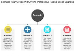 Scenario Four Circles With Arrows Perspective Taking Based Learning