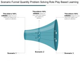 Scenario Funnel Quantity Problem Solving Role Play Based Learning