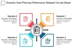 Scenario Goal Planning Performance Notepad Circular Boxes