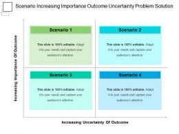 Scenario Increasing Importance Outcome Uncertainty Problem Solution