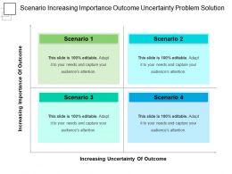 scenario_increasing_importance_outcome_uncertainty_problem_solution_Slide01