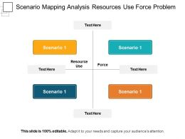Scenario Mapping Analysis Resources Use Force Problem
