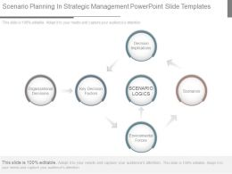 Scenario Planning In Strategic Management Powerpoint Slide Templates