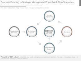 Scenario Planning In Strategic Management Powerpoint Slide Templates