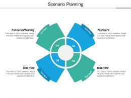 Scenario Planning Ppt Powerpoint Presentation Icon Format Ideas Cpb