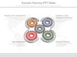 Scenario Planning Ppt Slides