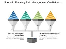Scenario Planning Risk Management Qualitative Quantitative Risk Analysis Cpb
