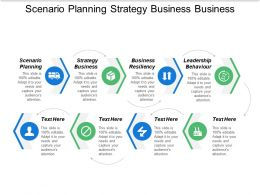 Scenario Planning Strategy Business Resiliency Leadership Behaviour Cpb