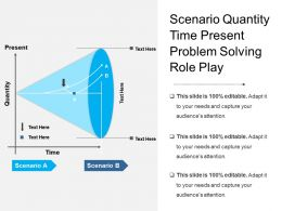 Scenario Quantity Time Present Problem Solving Role Play