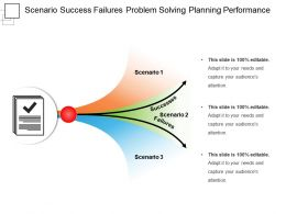 Scenario Success Failures Problem Solving Planning Performance
