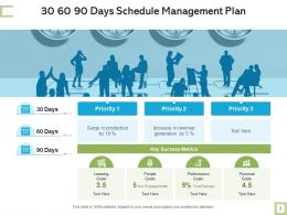 Schedule Management Plan Situation Analysis Revenue Generation Performance Goals