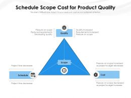 Schedule Scope Cost For Product Quality