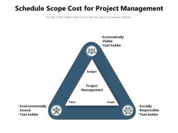 Schedule Scope Cost For Project Management