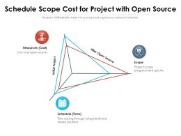 Schedule Scope Cost For Project With Open Source