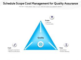 Schedule Scope Cost Management For Quality Assurance