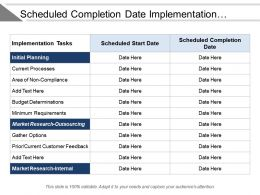 Scheduled Completion Date Implementation Roadmap With Tasks