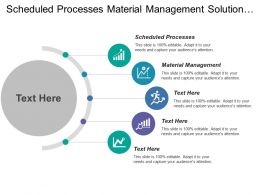 Scheduled Processes Material Management Solution Creation Implementation Document Builder