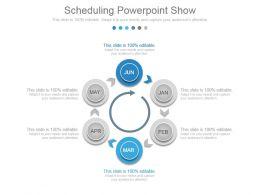 Scheduling Powerpoint Show