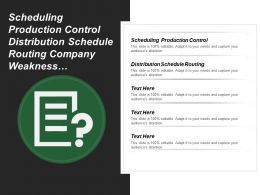 Scheduling Production Control Distribution Schedule Routing Company Weakness