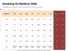Scheduling The Workforce Shifts M1086 Ppt Powerpoint Presentation Outline Layouts
