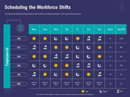 Scheduling The Workforce Shifts Night Powerpoint Presentation Icons