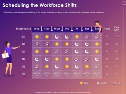 Scheduling The Workforce Shifts Ppt Powerpoint Presentation Layouts Slide