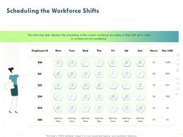 Scheduling The Workforce Shifts Ppt Powerpoint Presentation Slides Objects