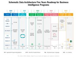 Schematic Data Architecture Five Years Roadmap For Business Intelligence Programs