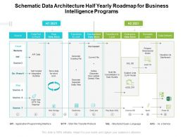 Schematic Data Architecture Half Yearly Roadmap For Business Intelligence Programs
